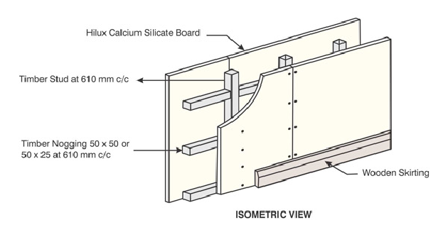 Drywall_Installation_Timber_Stud_Partition